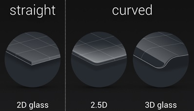 Gorilla Glass 2D vs 2.5D vs 3D